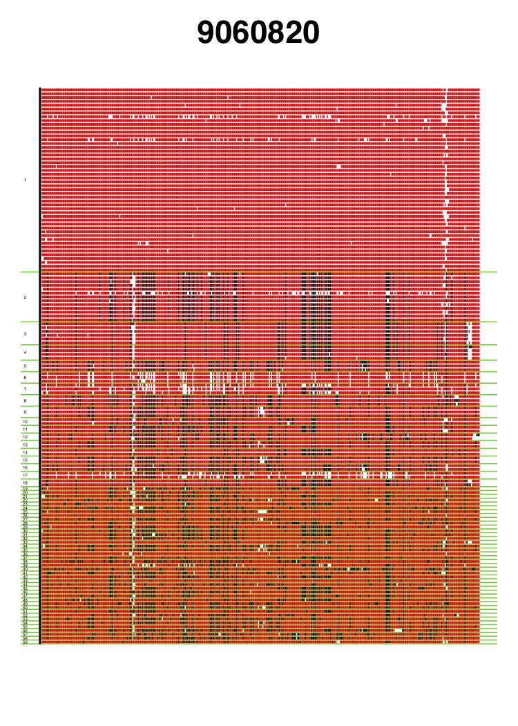 genomicVisualization_coord9060820